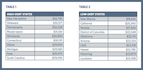 Student Loan Repayment Tax Deductions Latryse For PA State Rep – Student Loan Interest Deduction Worksheet